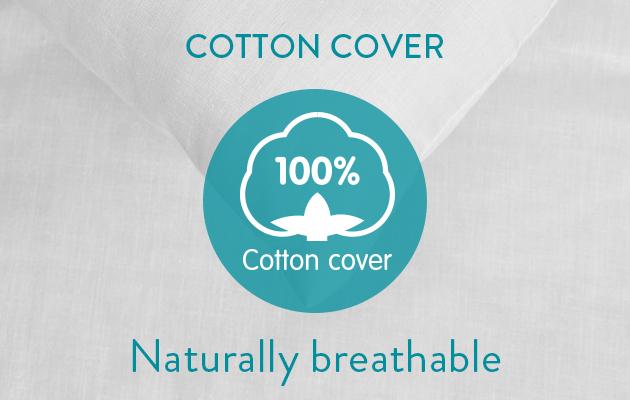 100% Cotton Cover